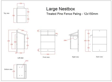Nest box design